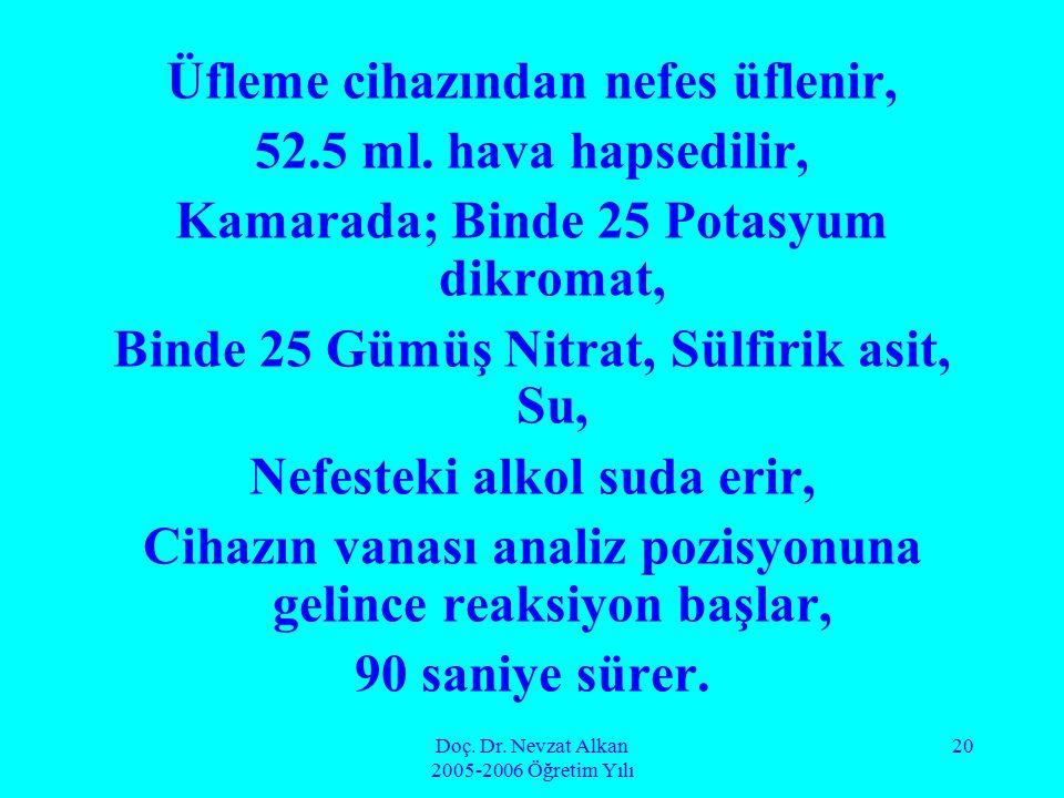 Doç.Dr. Nevzat Alkan 2005-2006 Öğretim Yılı 20 Üfleme cihazından nefes üflenir, 52.5 ml.