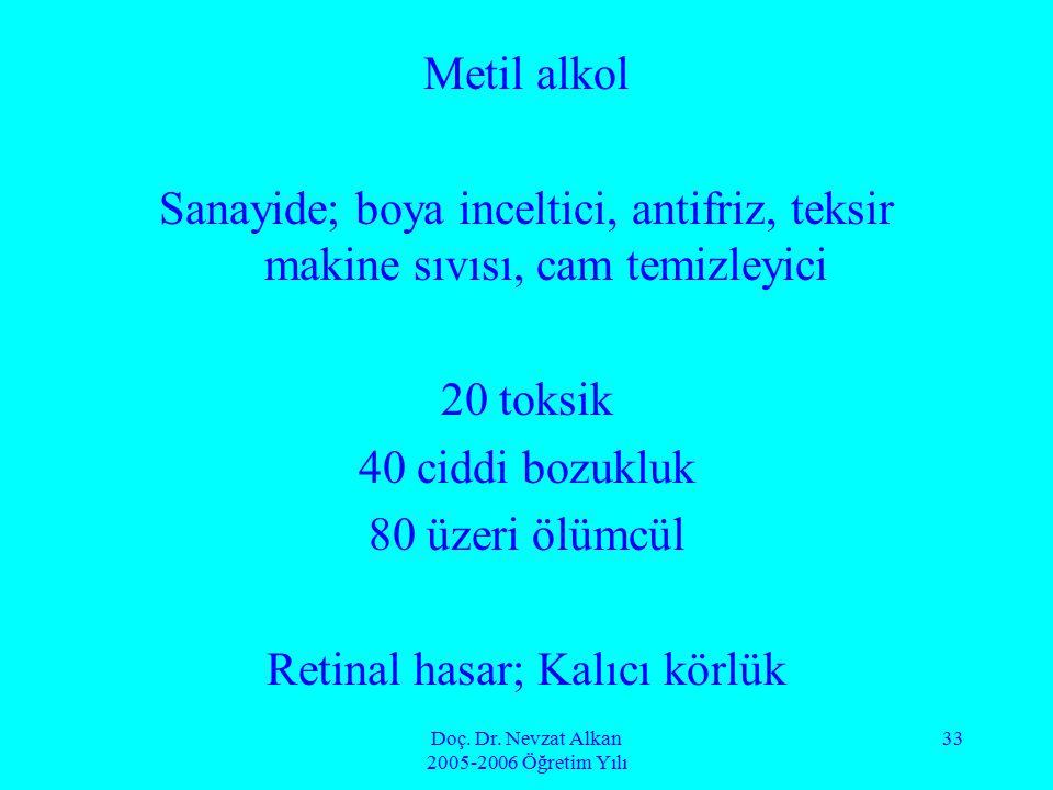 Doç. Dr. Nevzat Alkan 2005-2006 Öğretim Yılı 33 Metil alkol Sanayide; boya inceltici, antifriz, teksir makine sıvısı, cam temizleyici 20 toksik 40 cid