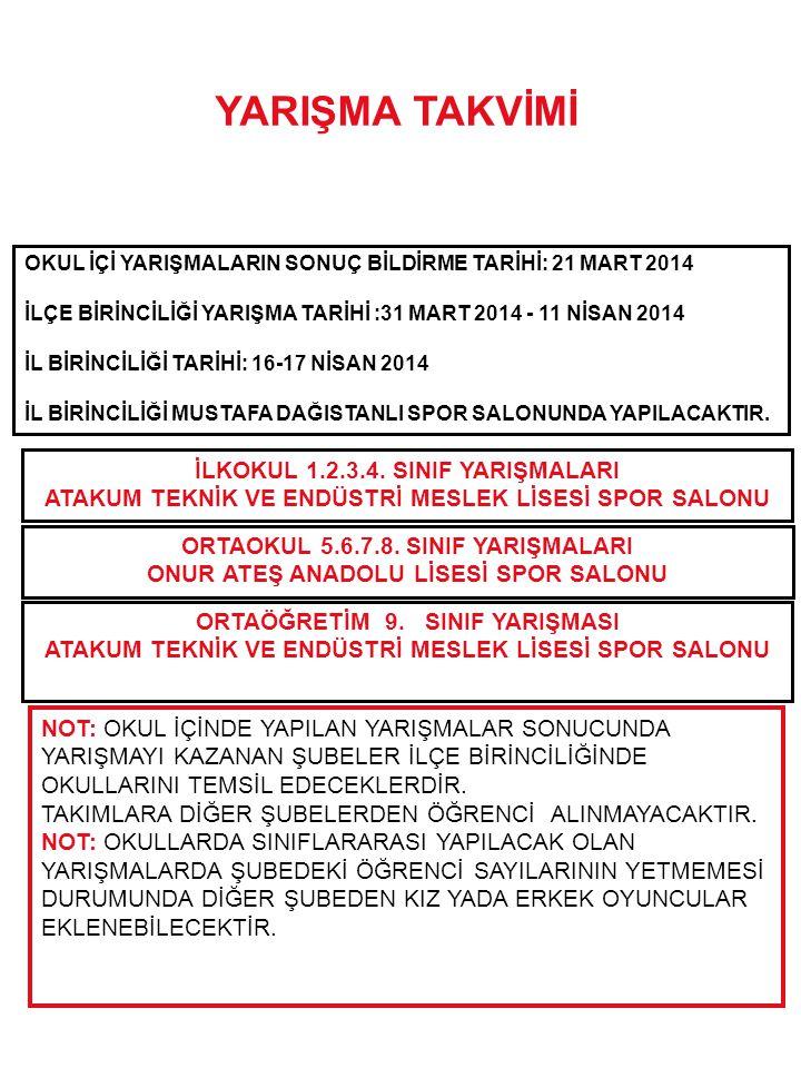 OKUL İÇİ YARIŞMALARIN SONUÇ BİLDİRME TARİHİ: 21 MART 2014 İLÇE BİRİNCİLİĞİ YARIŞMA TARİHİ :31 MART 2014 - 11 NİSAN 2014 İL BİRİNCİLİĞİ TARİHİ: 16-17 N