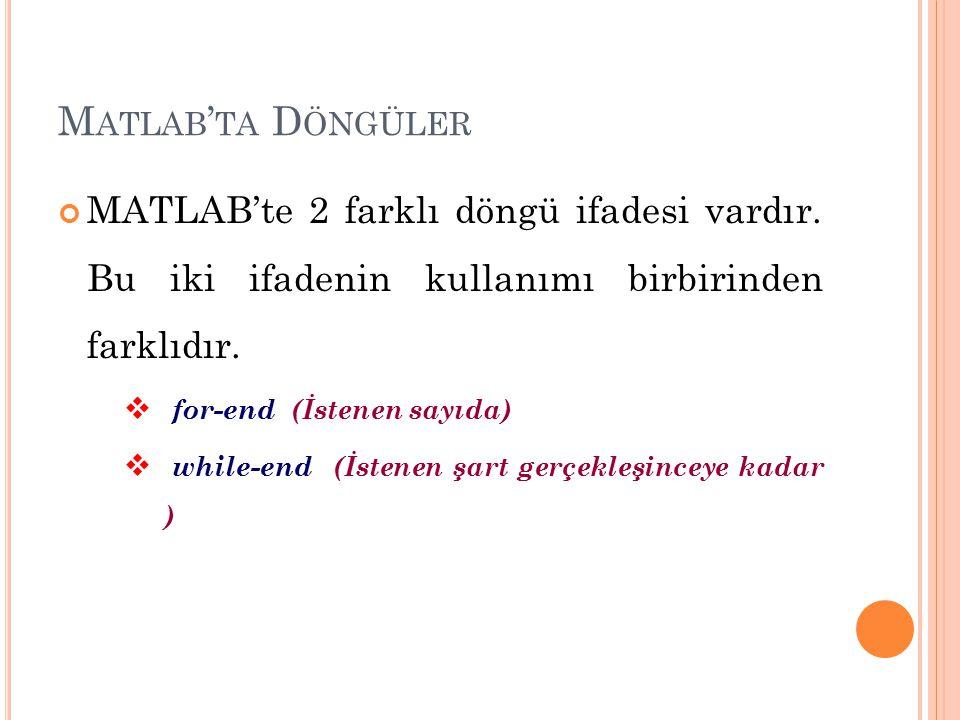 M ATLAB ' TA D ÖNGÜLER MATLAB'te 2 farklı döngü ifadesi vardır. Bu iki ifadenin kullanımı birbirinden farklıdır.  for-end (İstenen sayıda)  while-en