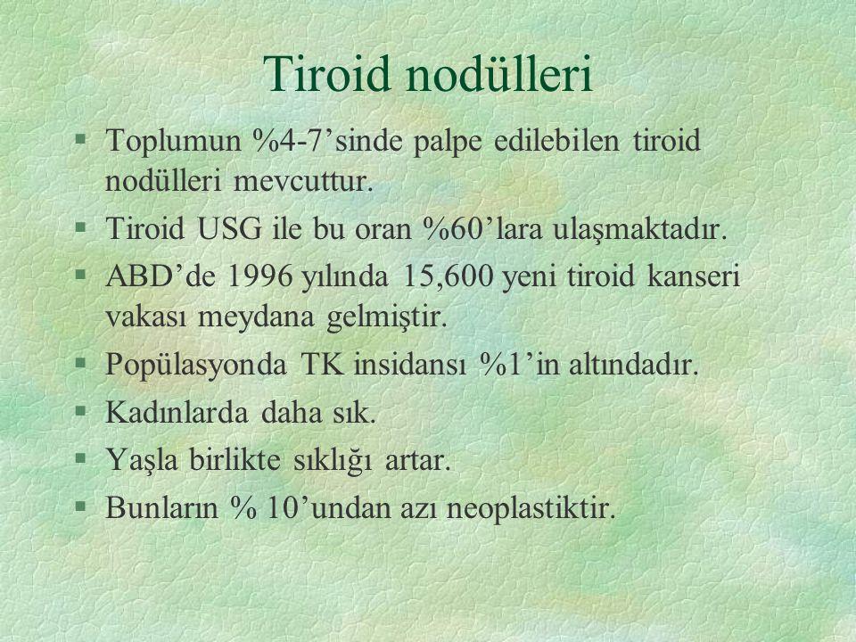Tiroid nodülleri §Toplumun %4-7'sinde palpe edilebilen tiroid nodülleri mevcuttur. §Tiroid USG ile bu oran %60'lara ulaşmaktadır. §ABD'de 1996 yılında