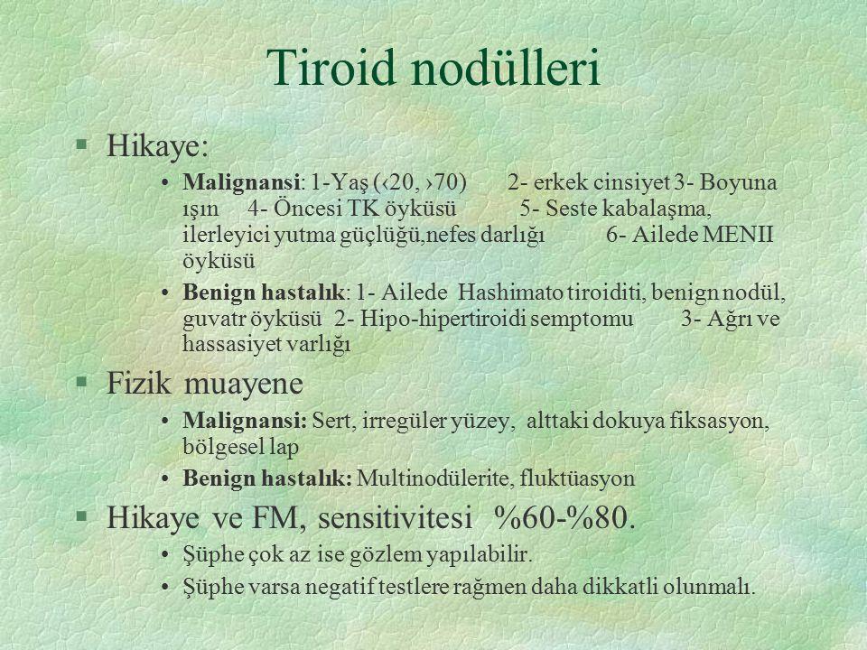Tiroid nodülleri §Hikaye: Malignansi: 1-Yaş (‹20, ›70) 2- erkek cinsiyet 3- Boyuna ışın 4- Öncesi TK öyküsü 5- Seste kabalaşma, ilerleyici yutma güçlü