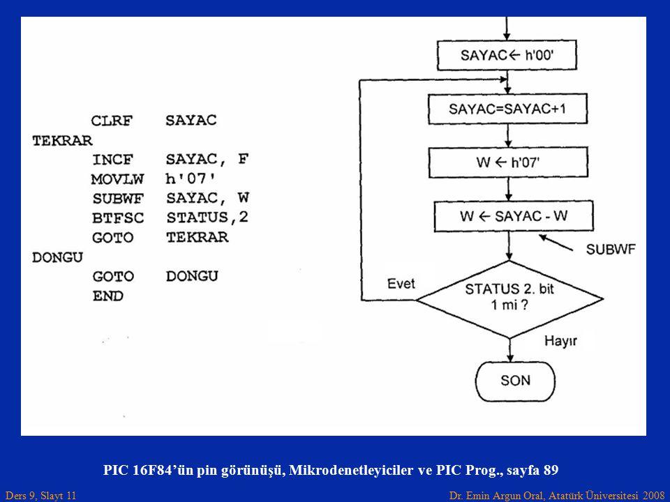 Dr. Emin Argun Oral, Atatürk Üniversitesi 2008 Ders 9, Slayt 11 PIC 16F84'ün pin görünüşü, Mikrodenetleyiciler ve PIC Prog., sayfa 89