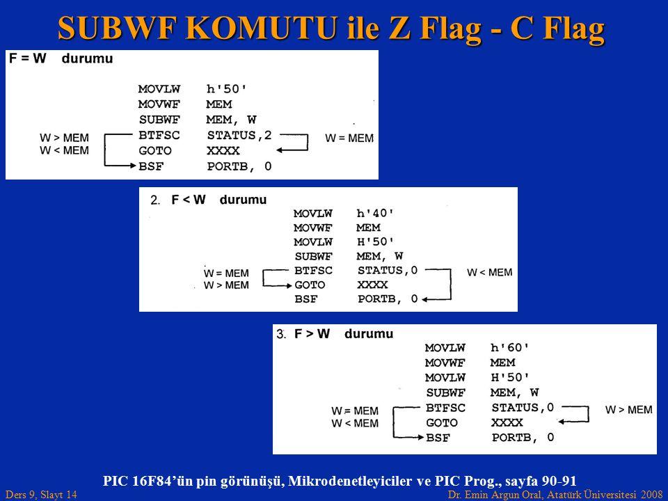 Dr. Emin Argun Oral, Atatürk Üniversitesi 2008 Ders 9, Slayt 14 SUBWF KOMUTU ile Z Flag - C Flag PIC 16F84'ün pin görünüşü, Mikrodenetleyiciler ve PIC