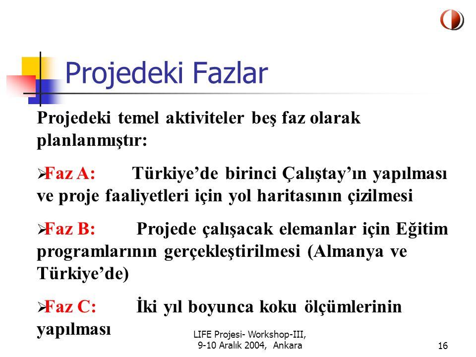 LIFE Projesi- Workshop-III, 9-10 Aralık 2004, Ankara16 Projedeki Fazlar Projedeki temel aktiviteler beş faz olarak planlanmıştır:  Faz A: Türkiye'de birinci Çalıştay'ın yapılması ve proje faaliyetleri için yol haritasının çizilmesi  Faz B: Projede çalışacak elemanlar için Eğitim programlarının gerçekleştirilmesi (Almanya ve Türkiye'de)  Faz C: İki yıl boyunca koku ölçümlerinin yapılması