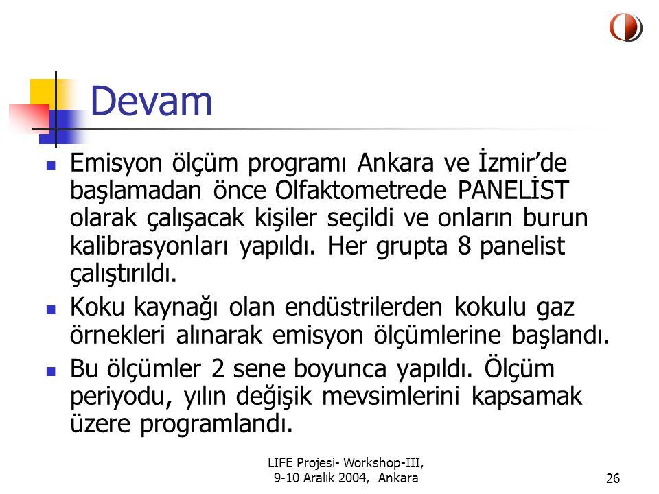 LIFE Projesi- Workshop-III, 9-10 Aralık 2004, Ankara26 Devam Emisyon ölçüm programı Ankara ve İzmir'de başlamadan önce Olfaktometrede PANELİST olarak çalışacak kişiler seçildi ve onların burun kalibrasyonları yapıldı.