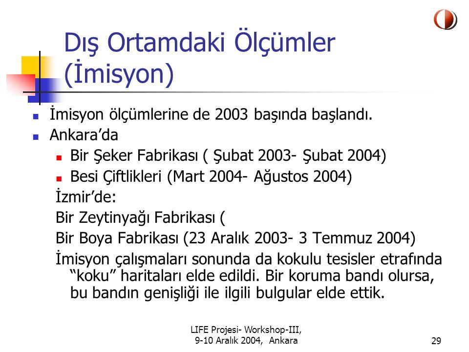 LIFE Projesi- Workshop-III, 9-10 Aralık 2004, Ankara29 Dış Ortamdaki Ölçümler (İmisyon) İmisyon ölçümlerine de 2003 başında başlandı.