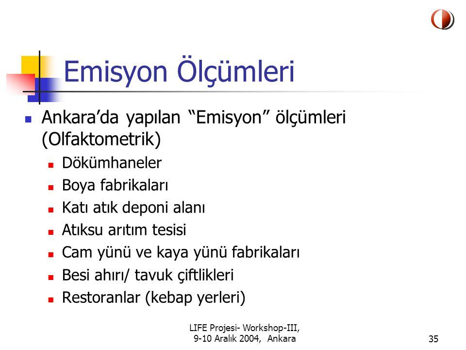 LIFE Projesi- Workshop-III, 9-10 Aralık 2004, Ankara35 Emisyon Ölçümleri Ankara'da yapılan Emisyon ölçümleri (Olfaktometrik) Dökümhaneler Boya fabrikaları Katı atık deponi alanı Atıksu arıtım tesisi Cam yünü ve kaya yünü fabrikaları Besi ahırı/ tavuk çiftlikleri Restoranlar (kebap yerleri)
