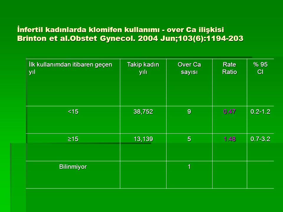 İnfertil kadınlarda klomifen kullanımı - over Ca ilişkisi Brinton et al.Obstet Gynecol. 2004 Jun;103(6):1194-203 İlk kullanımdan itibaren geçen yıl Ta