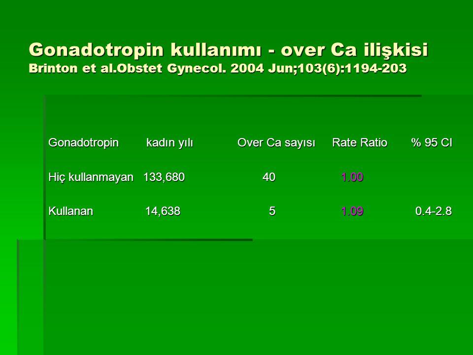 Gonadotropin kullanımı - over Ca ilişkisi Brinton et al.Obstet Gynecol. 2004 Jun;103(6):1194-203 Gonadotropin kadın yılıOver Ca sayısıRate Ratio % 95