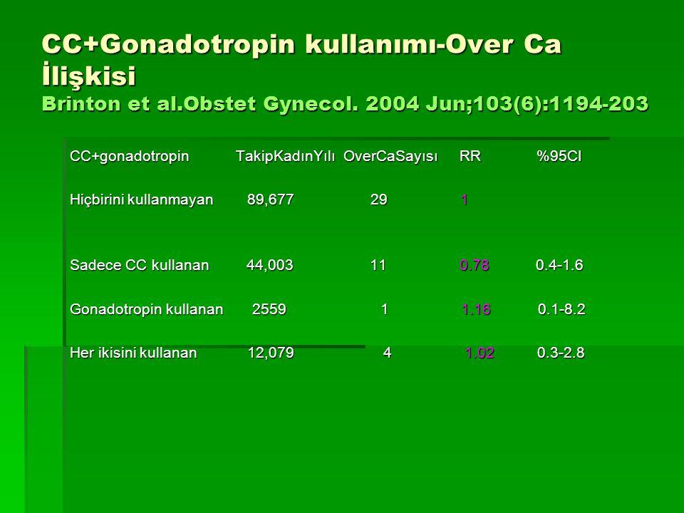 CC+Gonadotropin kullanımı-Over Ca İlişkisi Brinton et al.Obstet Gynecol. 2004 Jun;103(6):1194-203 CC+gonadotropin TakipKadınYılı OverCaSayısı RR %95CI