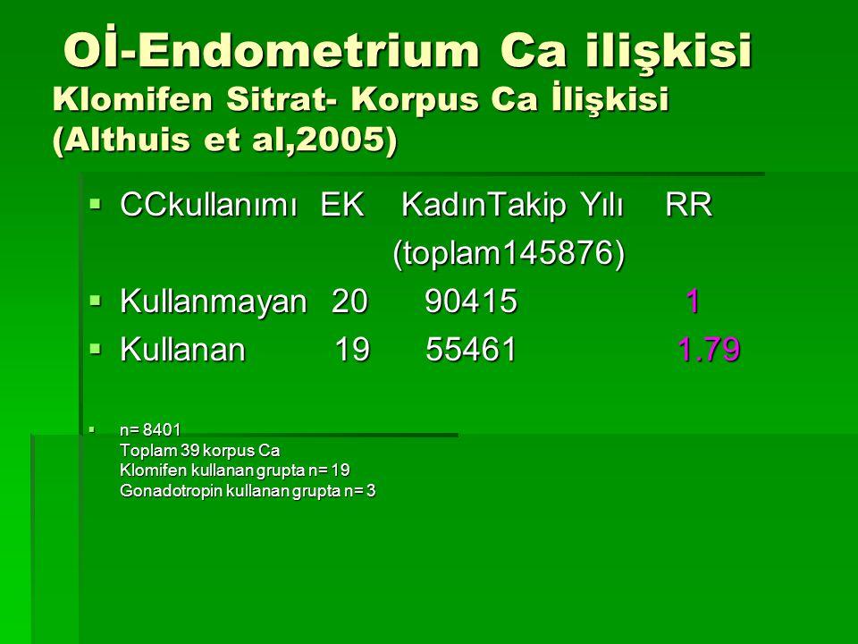 Oİ-Endometrium Ca ilişkisi Klomifen Sitrat- Korpus Ca İlişkisi (Althuis et al,2005) Oİ-Endometrium Ca ilişkisi Klomifen Sitrat- Korpus Ca İlişkisi (Al