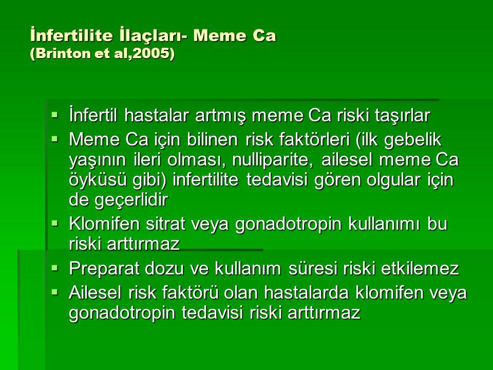 İnfertilite İlaçları- Meme Ca (Brinton et al,2005)  İnfertil hastalar artmış meme Ca riski taşırlar  Meme Ca için bilinen risk faktörleri (ilk gebel