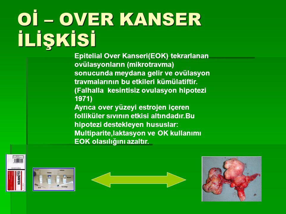 Oİ – OVER KANSER İLİŞKİSİ Epitelial Over Kanseri(EOK) tekrarlanan ovülasyonların (mikrotravma) sonucunda meydana gelir ve ovülasyon travmalarının bu e