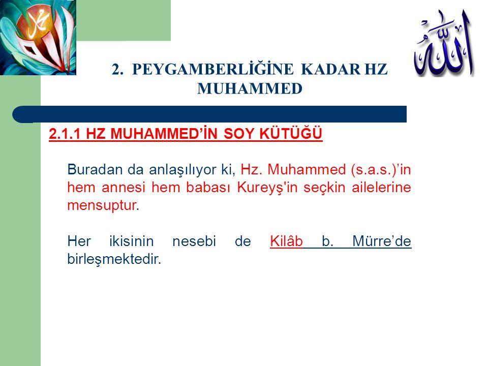 2.1.1 HZ MUHAMMED'İN SOY KÜTÜĞÜ Buradan da anlaşılıyor ki, Hz. Muhammed (s.a.s.)'in hem annesi hem babası Kureyş'in seçkin ailelerine mensuptur. Her i