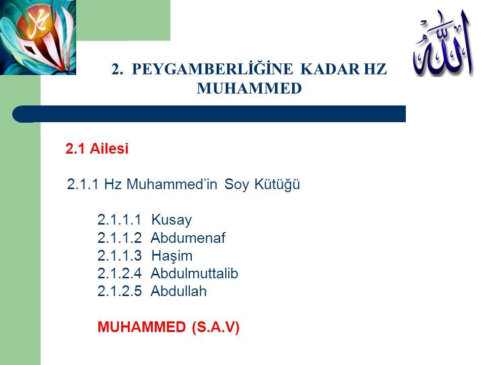 2. PEYGAMBERLİĞİNE KADAR HZ MUHAMMED 2.1 Ailesi 2.1.1 Hz Muhammed'in Soy Kütüğü 2.1.1.1 Kusay 2.1.1.2 Abdumenaf 2.1.1.3 Haşim 2.1.2.4 Abdulmuttalib 2.