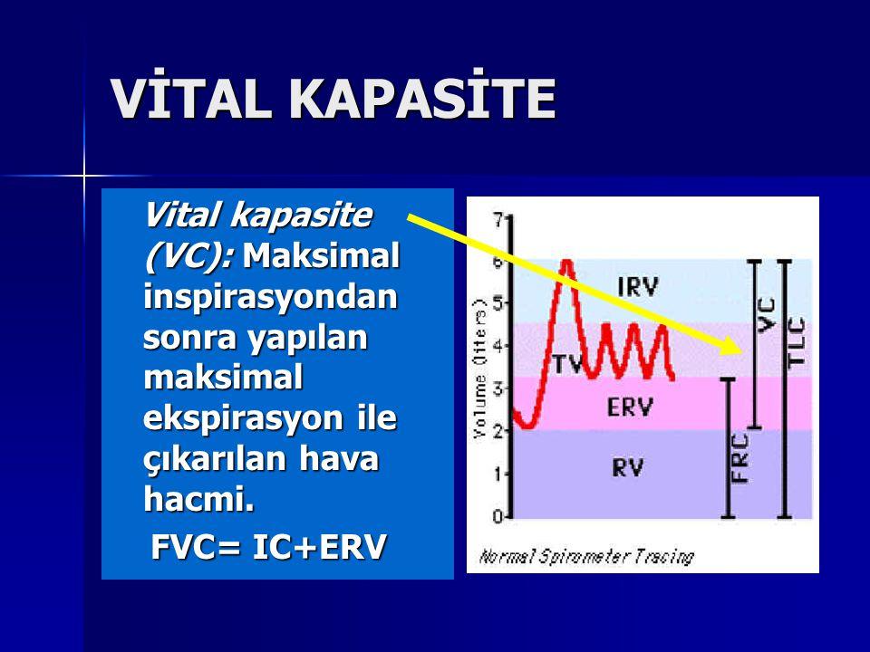 VİTAL KAPASİTE Vital kapasite (VC): Maksimal inspirasyondan sonra yapılan maksimal ekspirasyon ile çıkarılan hava hacmi. Vital kapasite (VC): Maksimal