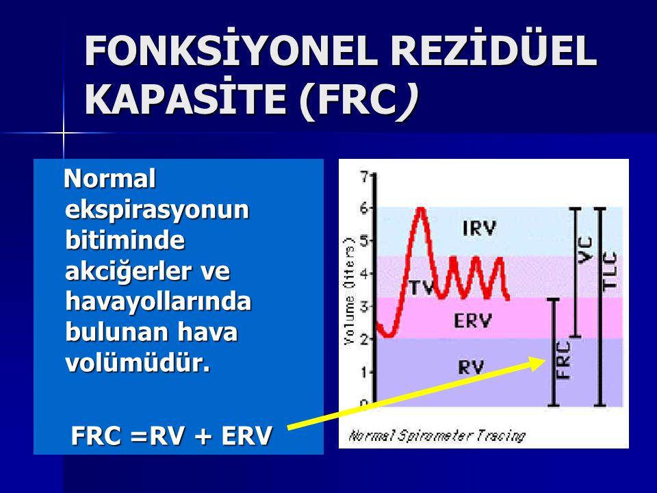 FONKSİYONEL REZİDÜEL KAPASİTE (FRC) Normal ekspirasyonun bitiminde akciğerler ve havayollarında bulunan hava volümüdür. Normal ekspirasyonun bitiminde