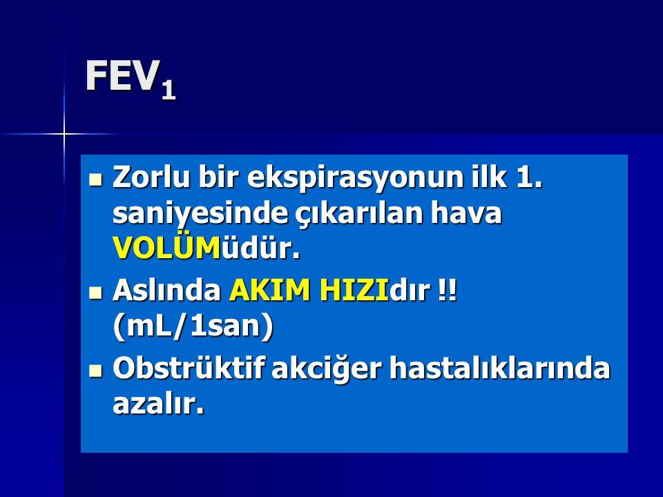 FEV 1 Zorlu bir ekspirasyonun ilk 1. saniyesinde çıkarılan hava VOLÜMüdür. Zorlu bir ekspirasyonun ilk 1. saniyesinde çıkarılan hava VOLÜMüdür. Aslınd