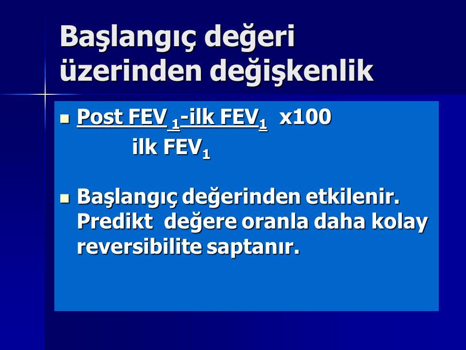 Başlangıç değeri üzerinden değişkenlik Post FEV 1 -ilk FEV 1 x100 Post FEV 1 -ilk FEV 1 x100 ilk FEV 1 ilk FEV 1 Başlangıç değerinden etkilenir. Predi