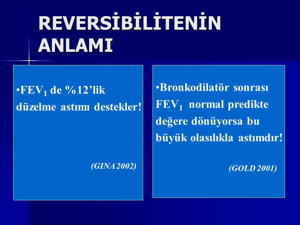 REVERSİBİLİTENİN ANLAMI FEV 1 de %12'lik düzelme astımı destekler! (GINA 2002) Bronkodilatör sonrası FEV 1 normal predikte değere dönüyorsa bu büyük o