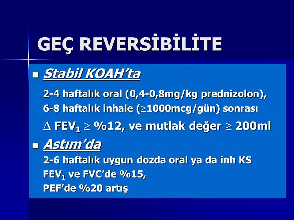 GEÇ REVERSİBİLİTE Stabil KOAH'ta Stabil KOAH'ta 2-4 haftalık oral (0,4-0,8mg/kg prednizolon), 6-8 haftalık inhale (  1000mcg/gün) sonrası  FEV 1  %