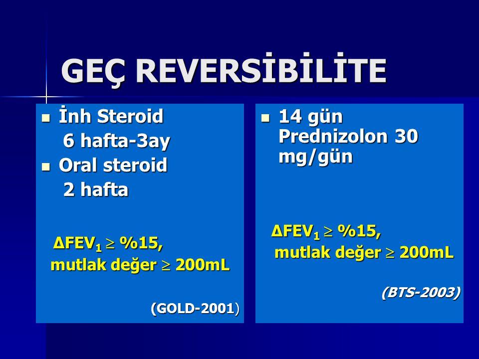 GEÇ REVERSİBİLİTE İnh Steroid İnh Steroid 6 hafta-3ay 6 hafta-3ay Oral steroid Oral steroid 2 hafta 2 hafta ΔFEV 1  %15, ΔFEV 1  %15, mutlak değer 