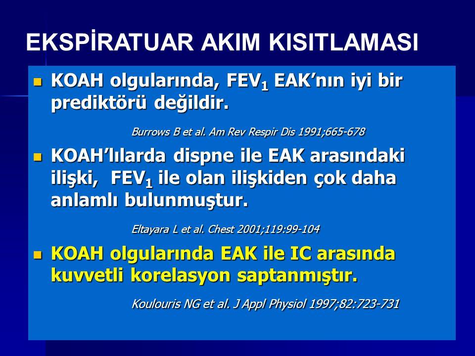 KOAH olgularında, FEV 1 EAK'nın iyi bir prediktörü değildir. KOAH olgularında, FEV 1 EAK'nın iyi bir prediktörü değildir. Burrows B et al. Am Rev Resp