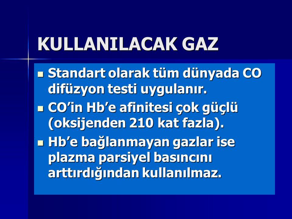 KULLANILACAK GAZ Standart olarak tüm dünyada CO difüzyon testi uygulanır. Standart olarak tüm dünyada CO difüzyon testi uygulanır. CO'in Hb'e afinites