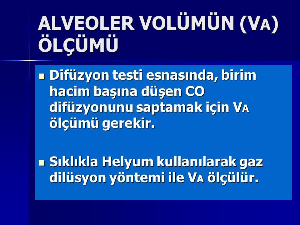 ALVEOLER VOLÜMÜN (V A ) ÖLÇÜMÜ Difüzyon testi esnasında, birim hacim başına düşen CO difüzyonunu saptamak için V A ölçümü gerekir. Difüzyon testi esna