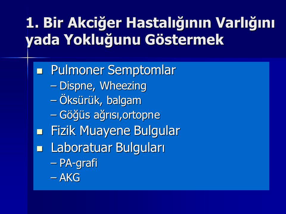 1. Bir Akciğer Hastalığının Varlığını yada Yokluğunu Göstermek Pulmoner Semptomlar Pulmoner Semptomlar –Dispne, Wheezing –Öksürük, balgam –Göğüs ağrıs