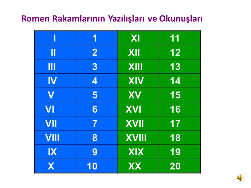 Romen Rakamlarının Yazılışları ve Okunuşları l 1 Xl 11 ll 2 Xll 12 lll 3 Xlll 13 lV 4 XlV 14 V 5 XV 15 Vl 6 XVl 16 Vll 7 XVll 17 Vlll 8 XVlll 18 lX 9 XlX 19 X 10 XX 20
