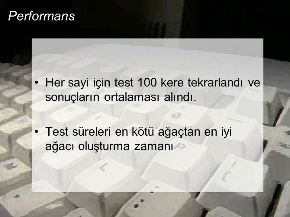Performans Her sayi için test 100 kere tekrarlandı ve sonuçların ortalaması alındı. Test süreleri en kötü ağaçtan en iyi ağacı oluşturma zamanı