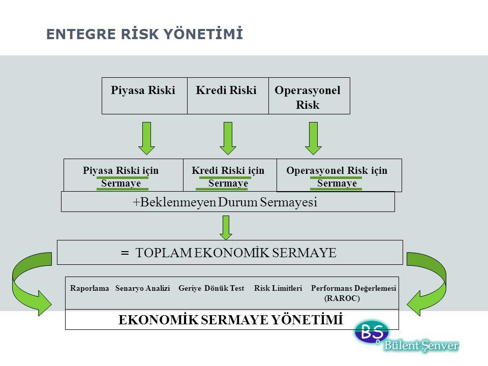 ENTEGRE RİSK YÖNETİMİ Piyasa RiskiKredi Riski Operasyonel Risk Piyasa Riski için Sermaye Kredi Riski için Sermaye Operasyonel Risk için Sermaye +Bekle