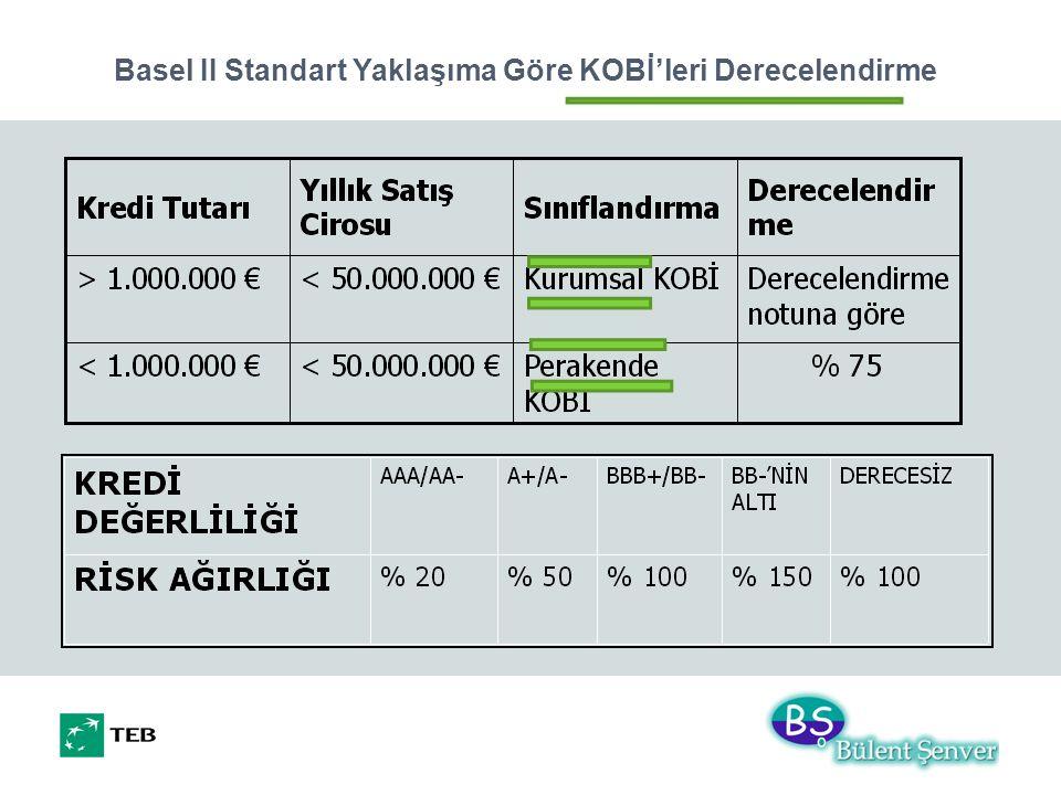 Basel II Standart Yaklaşıma Göre KOBİ'leri Derecelendirme