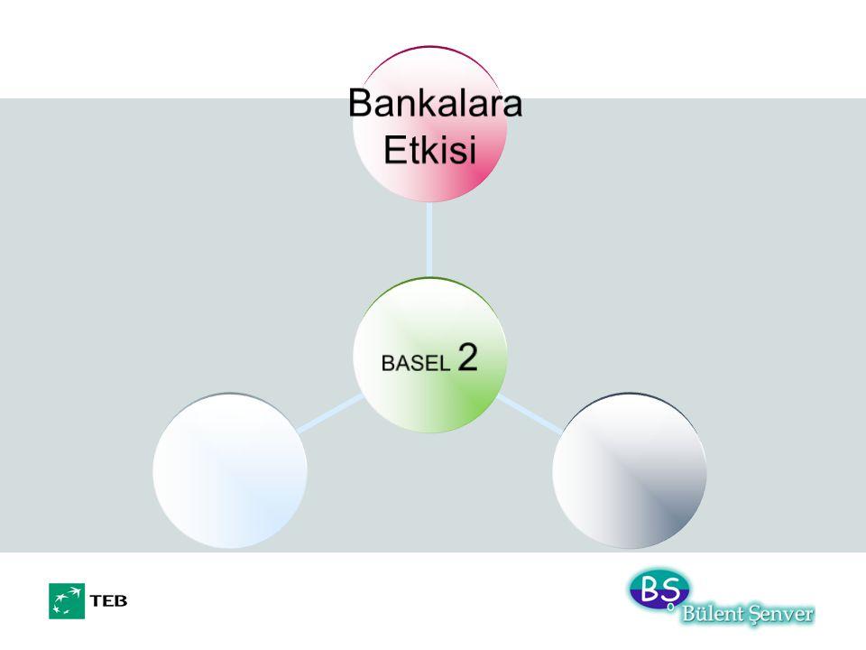 BASEL II Bankacılık Sistemine Etkileri BASEL II Nedir.