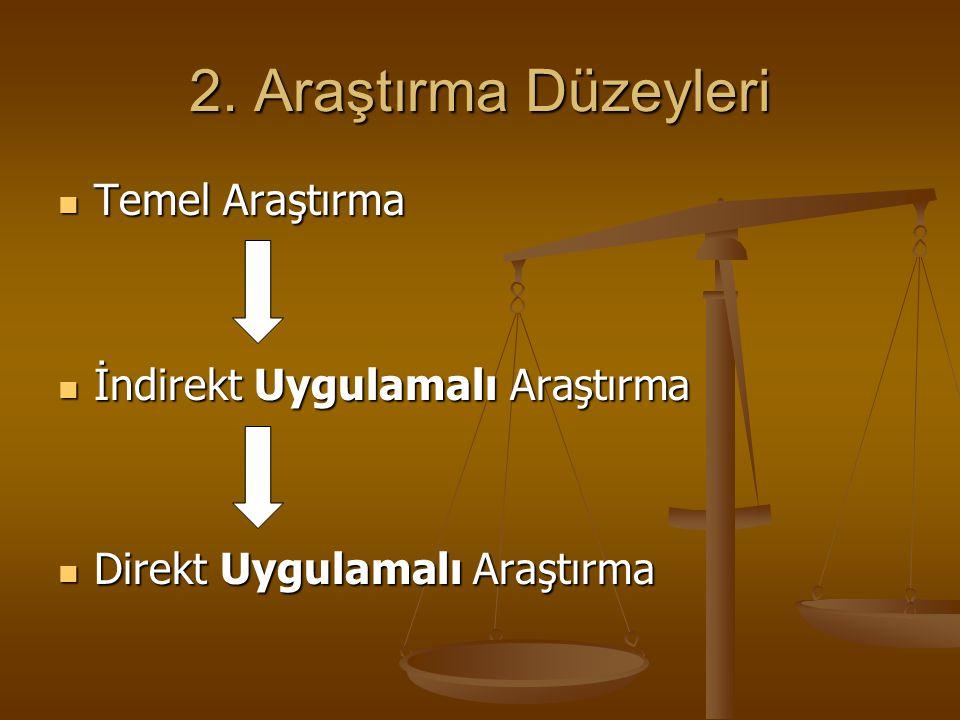 2. Araştırma Düzeyleri Temel Araştırma Temel Araştırma İndirekt Uygulamalı Araştırma İndirekt Uygulamalı Araştırma Direkt Uygulamalı Araştırma Direkt