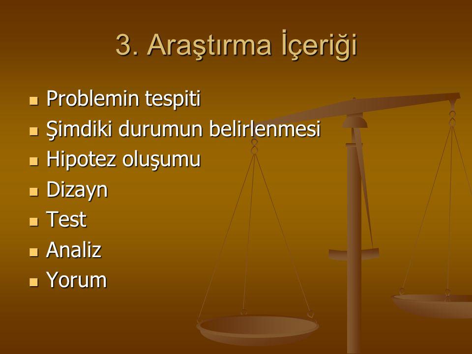 3. Araştırma İçeriği Problemin tespiti Problemin tespiti Şimdiki durumun belirlenmesi Şimdiki durumun belirlenmesi Hipotez oluşumu Hipotez oluşumu Diz