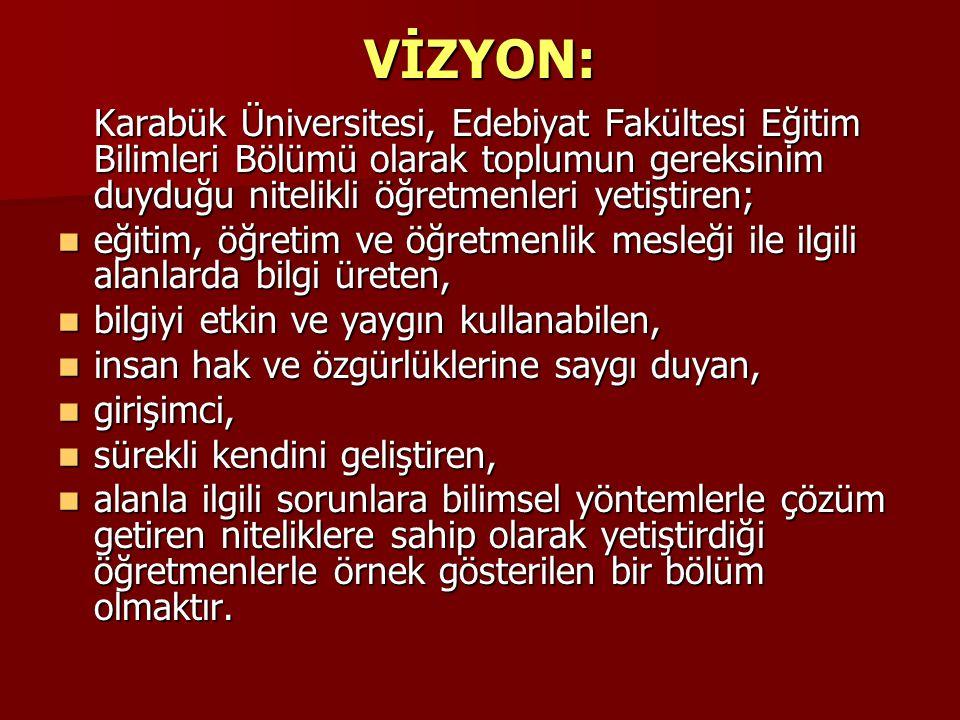 MİSYON: Eğitim Bilimleri Bölümü; Atatürk ilke ve devrimlerine bağlı, hoşgörülü, adil, demokrasi kültürünü özümsemiş, mesleki duyarlılığa sahip, araştırmacı, eleştirel düşünebilen, çevresine duyarlı öğretmenler yetiştirmeyi, Atatürk ilke ve devrimlerine bağlı, hoşgörülü, adil, demokrasi kültürünü özümsemiş, mesleki duyarlılığa sahip, araştırmacı, eleştirel düşünebilen, çevresine duyarlı öğretmenler yetiştirmeyi, Eğitim, öğretim ve öğretmenlik mesleği ile ilgili alanlarda temel ve uygulamalı özgün bilimsel araştırmalar yapmayı, Eğitim, öğretim ve öğretmenlik mesleği ile ilgili alanlarda temel ve uygulamalı özgün bilimsel araştırmalar yapmayı, Toplumun gereksinim duyduğu konularla ilgili kurumlara hizmet içi eğitim programları sunmayı, eğitim kurumlarında çalışanları aydınlatmaya yönelik bilimsel etkinlikler düzenlemeyi görev edinmiştir.