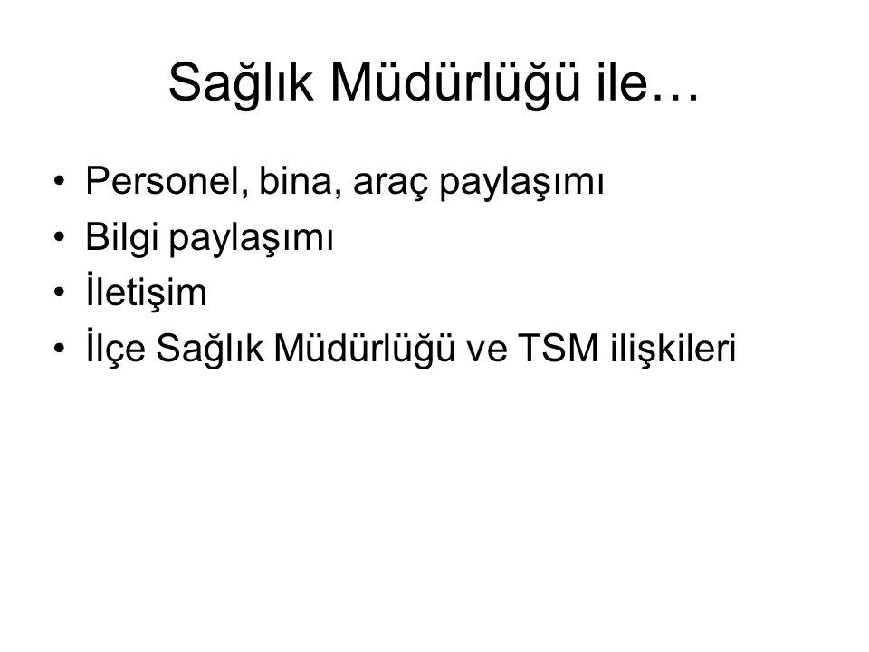 2 x Üçlü yapı SM HSM GS NEFİS ŞEYTAN AHİR ZAMAN