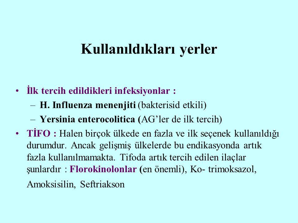 Kullanıldıkları yerler İlk tercih edildikleri infeksiyonlar : –H. Influenza menenjiti (bakterisid etkili) –Yersinia enterocolitica (AG'ler de ilk terc
