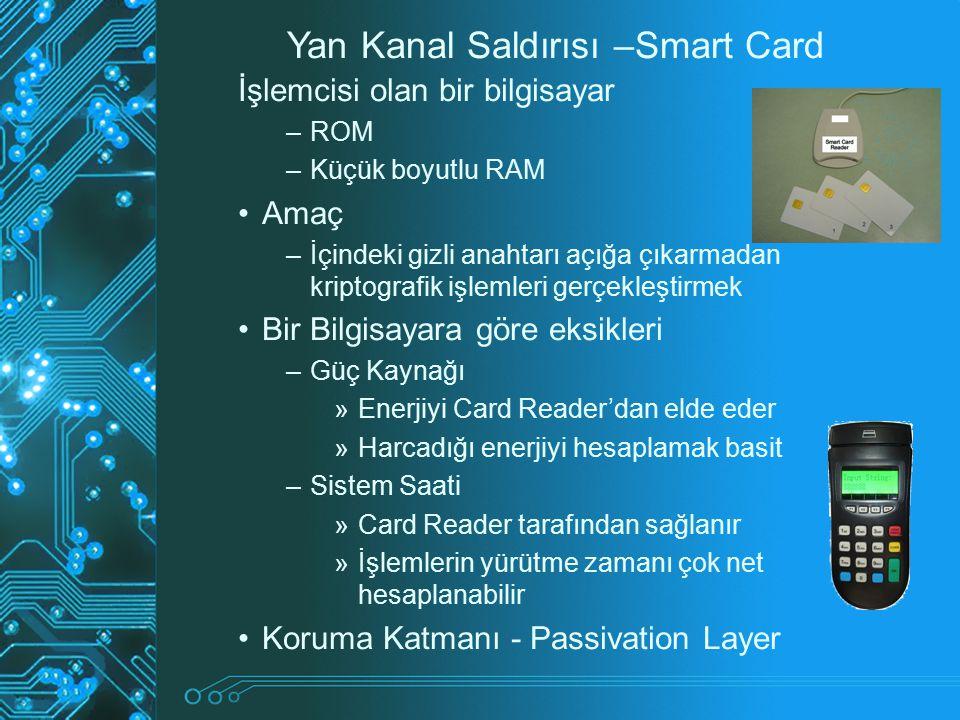 Yan Kanal Saldırısı –Smart Card İşlemcisi olan bir bilgisayar –ROM –Küçük boyutlu RAM Amaç –İçindeki gizli anahtarı açığa çıkarmadan kriptografik işle