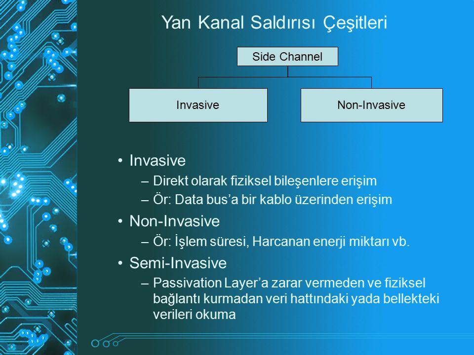 Yan Kanal Saldırısı Çeşitleri Side Channel Non-InvasiveInvasive –Direkt olarak fiziksel bileşenlere erişim –Ör: Data bus'a bir kablo üzerinden erişim