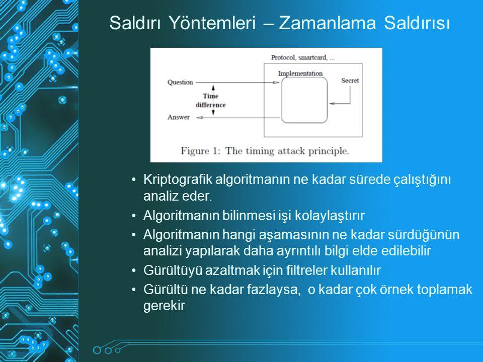 Önlemler 3 – Power Analysis Power Consumption Balancing (Harcanan Gücün Dengelenmesi) –Mümkün olduğu tüm yerlerde kullanılmalıdır.