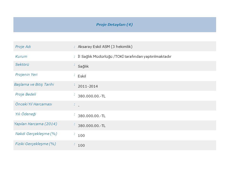 Proje Detayları (4) Proje Adı:Aksaray Eskil ASM (3 hekimlik) Kurum:İl Sağlık Müdürlüğü /TOKİ tarafından yaptırılmaktadır Sektörü: Sağlık Projenin Yeri: Eskil Başlama ve Bitiş Tarihi: 2011-2014 Proje Bedeli: 380.000.00.-TL Önceki Yıl Harcaması: - Yılı Ödeneği: 380.000.00.-TL Yapılan Harcama (2014): 380.000.00.-TL Nakdi Gerçekleşme (%): 100 Fiziki Gerçekleşme (%): 100