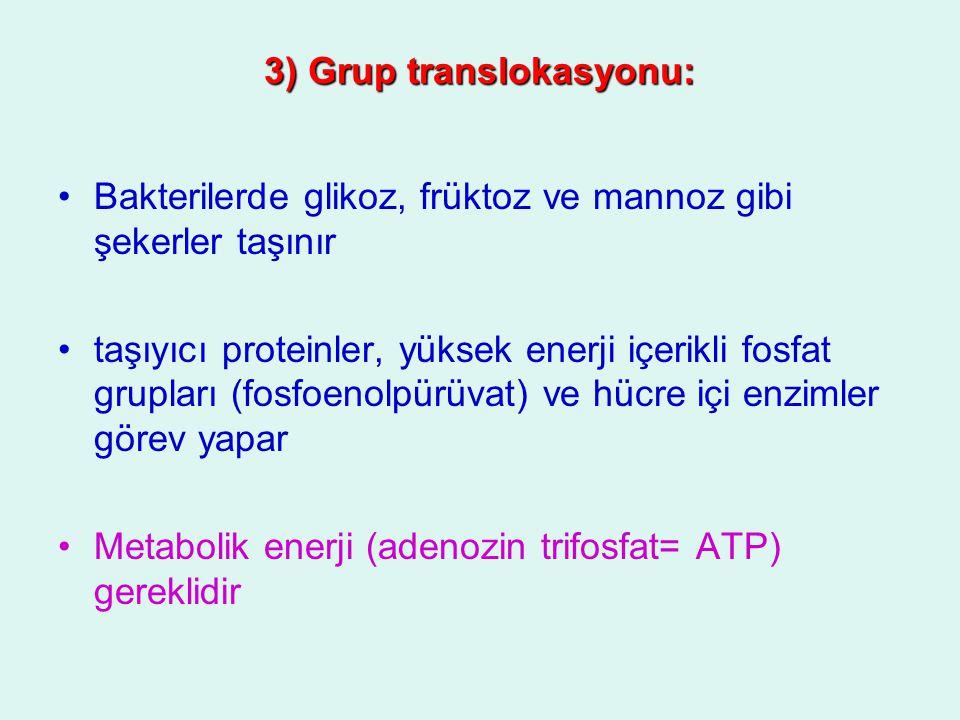 3) Grup translokasyonu: Bakterilerde glikoz, früktoz ve mannoz gibi şekerler taşınır taşıyıcı proteinler, yüksek enerji içerikli fosfat grupları (fosf