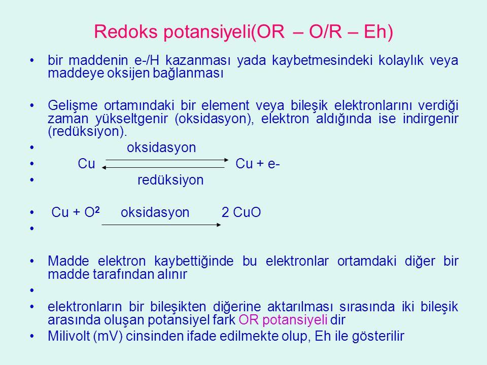 Redoks potansiyeli(OR – O/R – Eh) bir maddenin e-/H kazanması yada kaybetmesindeki kolaylık veya maddeye oksijen bağlanması Gelişme ortamındaki bir el