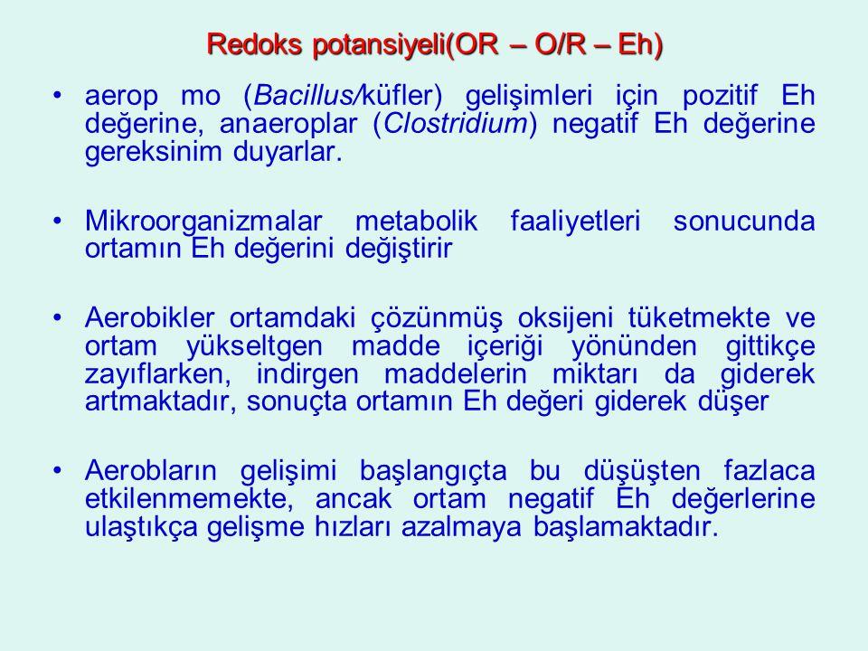 Redoks potansiyeli(OR – O/R – Eh) aerop mo (Bacillus/küfler) gelişimleri için pozitif Eh değerine, anaeroplar (Clostridium) negatif Eh değerine gereks