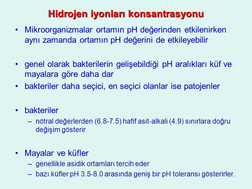 Hidrojen iyonları konsantrasyonu Mikroorganizmalar ortamın pH değerinden etkilenirken aynı zamanda ortamın pH değerini de etkileyebilir genel olarak b