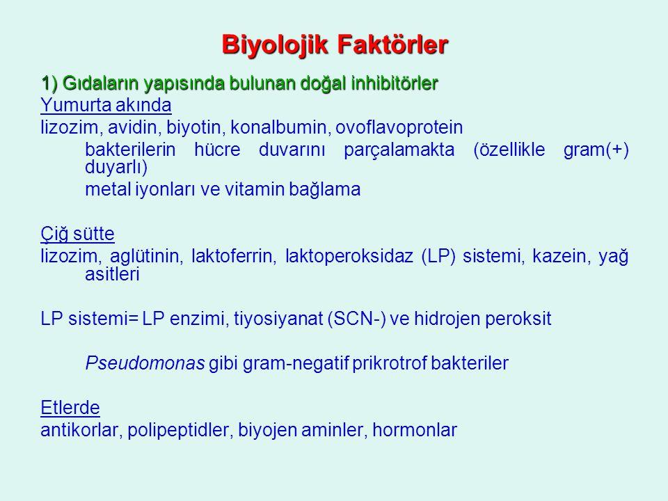 Biyolojik Faktörler 1) Gıdaların yapısında bulunan doğal inhibitörler Yumurta akında lizozim, avidin, biyotin, konalbumin, ovoflavoprotein bakterileri